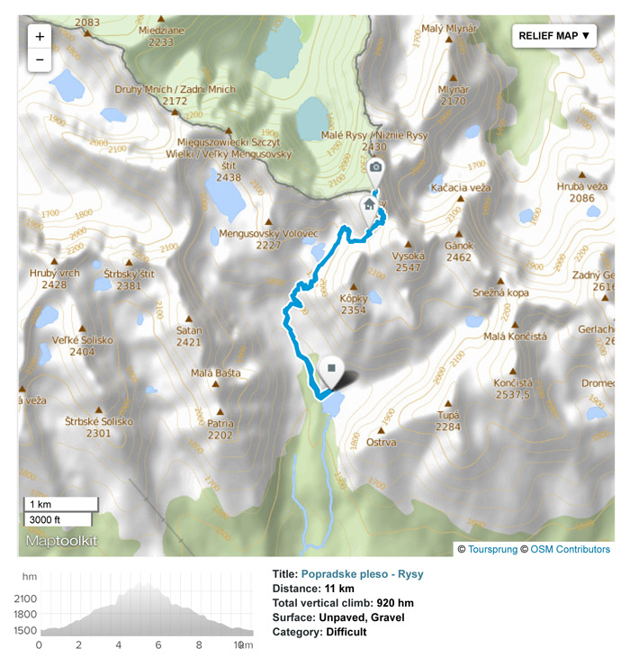 Hike from Popradske pleso to Rysy peak and back.