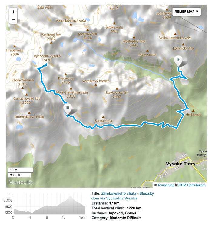 Hike from Zamkovsky hut to Sliezsky dom mountain hotel.